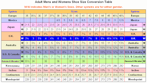 Difference Between Youth And Toddler Shoe Sizes