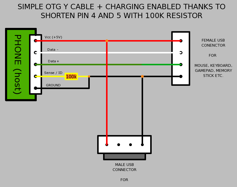 Usb Charge Only Cable Pinout