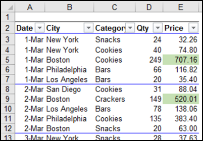 Fix Excel Conditional Formatting Duplicate Rules - Contextures Blog