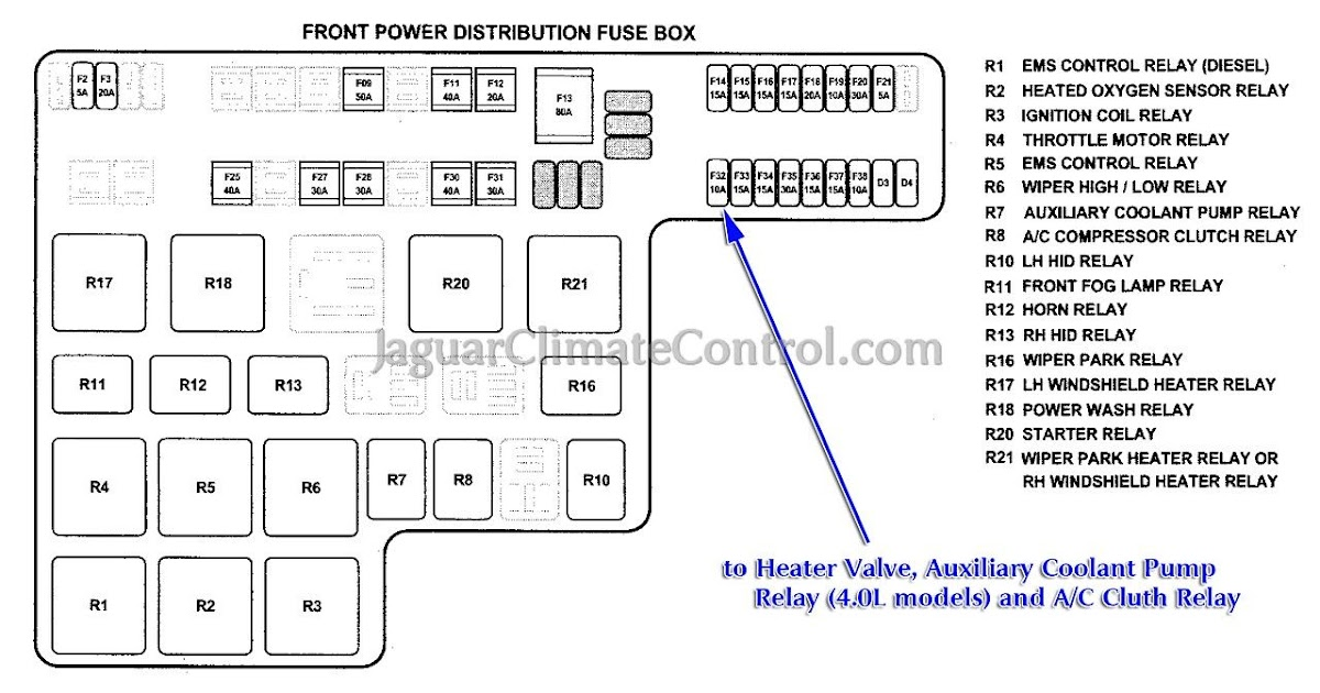 DIAGRAM] Fuse Box Diagram For 2007 Jaguar X Type FULL Version HD Quality X  Type - SOADIAGRAM.PORTOTURISTICODILOVERE.ITDiagram Database - portoturisticodilovere.it