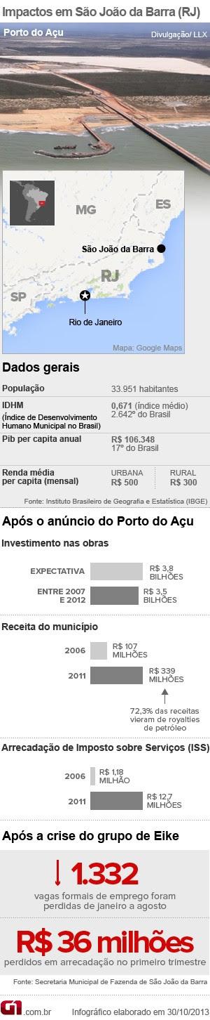 MAPA São João da Barra 30/10 (Foto: Editoria de Arte / G1)