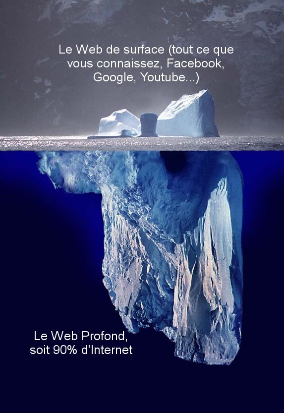"""Résultat de recherche d'images pour """"niveau de conscience + iceberg"""""""
