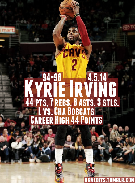 Quotes by Kyrie Irving @ Like Success