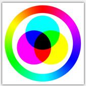 Farblehre Zum Farben Mischen Praktische Tipps Fur Die Malerei