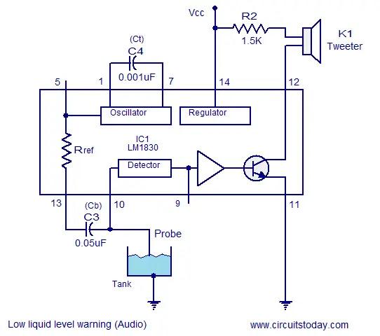low liquid level alarm