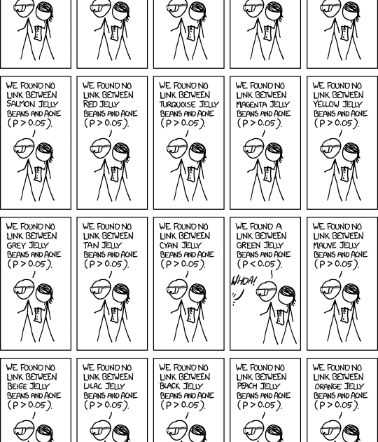xkcd sucks: Comic 882: Signifying Nothing