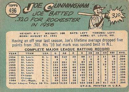 Joe Cunningham (back) by you.