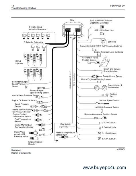 Caterpillar C11/13/15 On-Highway Engine Troubleshooting PDF