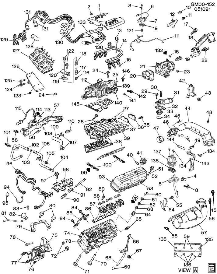 Diagram 2000 Buick Park Avenue Engine Diagram Full Version Hd Quality Engine Diagram Diagramlieuv Arborealive It