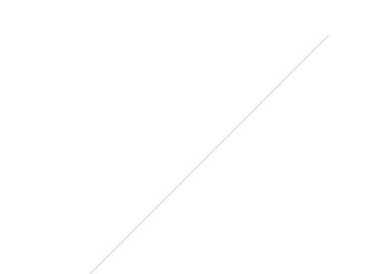 An African Motorcycle Adventure About... Fruit? | When Chance Decides Your Travel Route