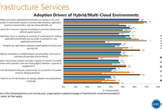 2017 Is The Year Service Providers Become King Of Cloud Services