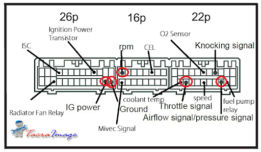 Air Conditioner Wiring Diagram Pdf : Electrical Wiring