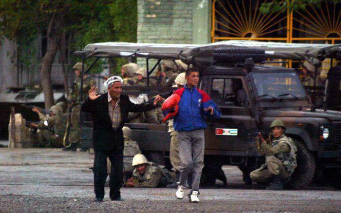 андижанские события 2005 года узбекистан