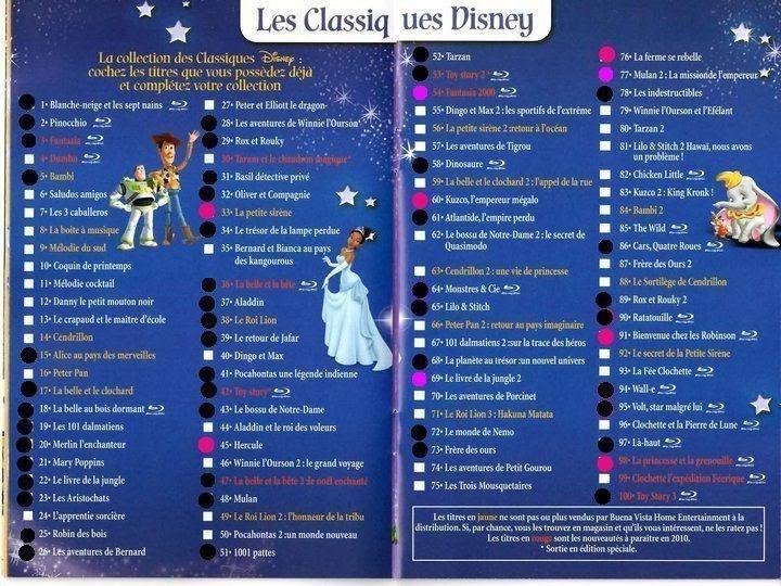 Walt Disney Filme Liste