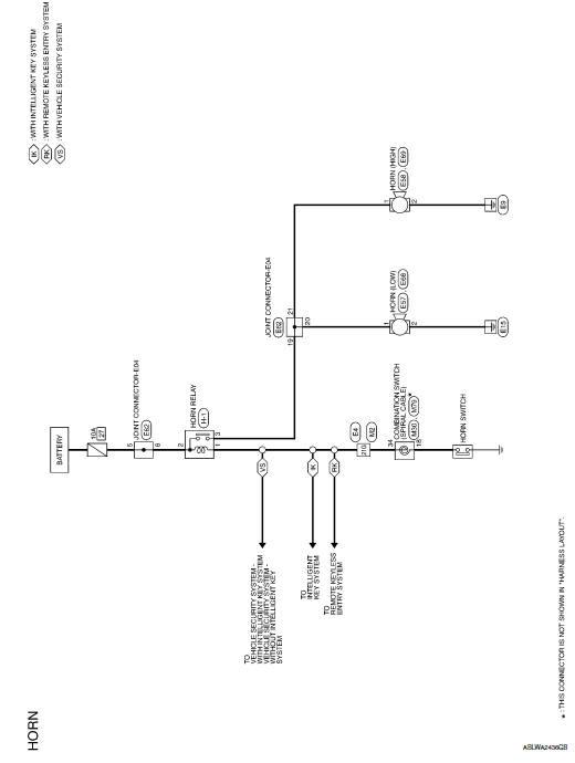 Nissan Sentra Service Manual Wiring Diagram Horn Driver Controls