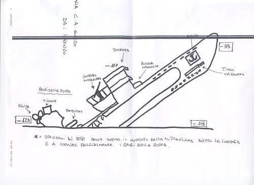 Passions Sport & Montagne: Dessin sous-marin uboot u455