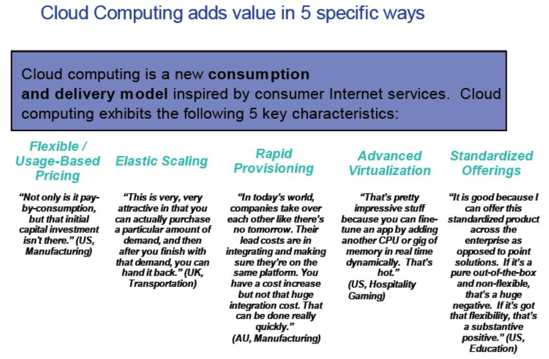 Cloud Computing Adds Value in Specific Ways
