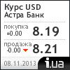 Астра Банк курс доллара