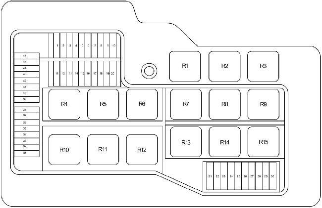 90 00 Bmw 3 E36 E36 5 Fuse Diagram