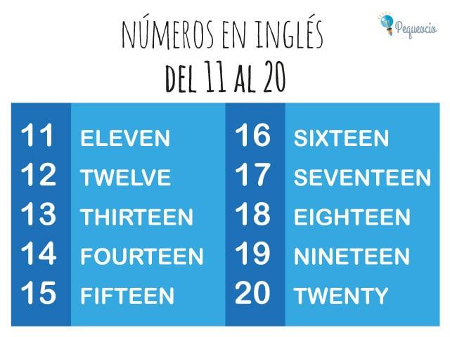 Los Números En Inglés English Numbers Pequeociocom