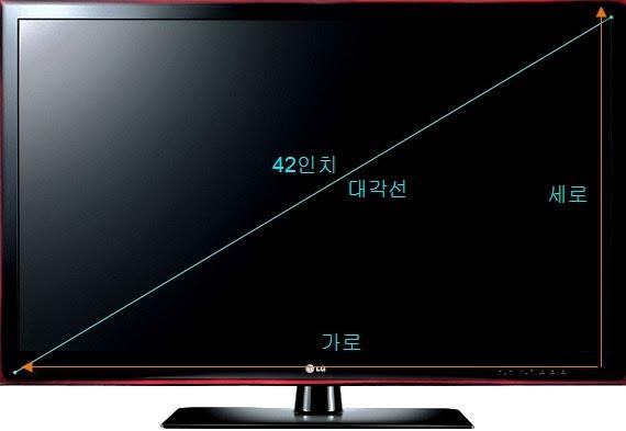 TV,모니터 인치계산