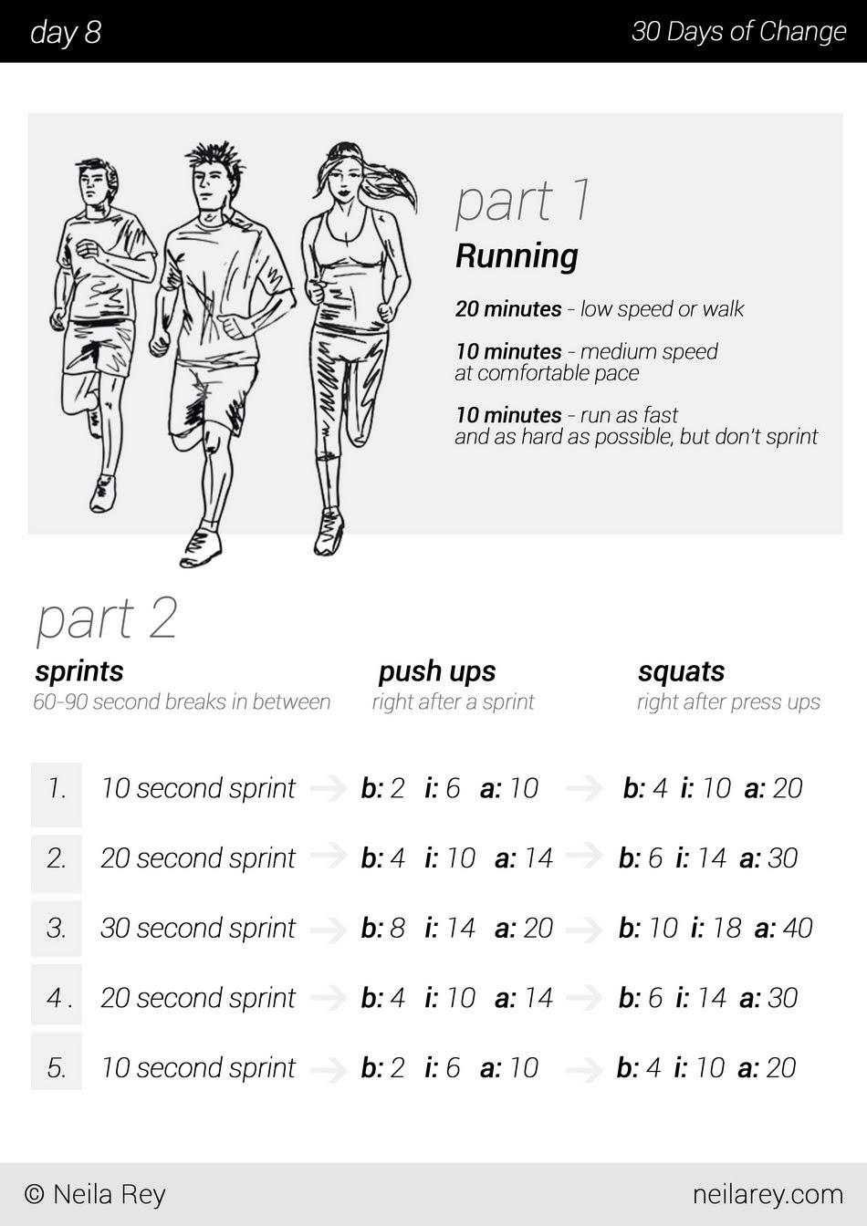 Best Exercises To Burn Fat For Men