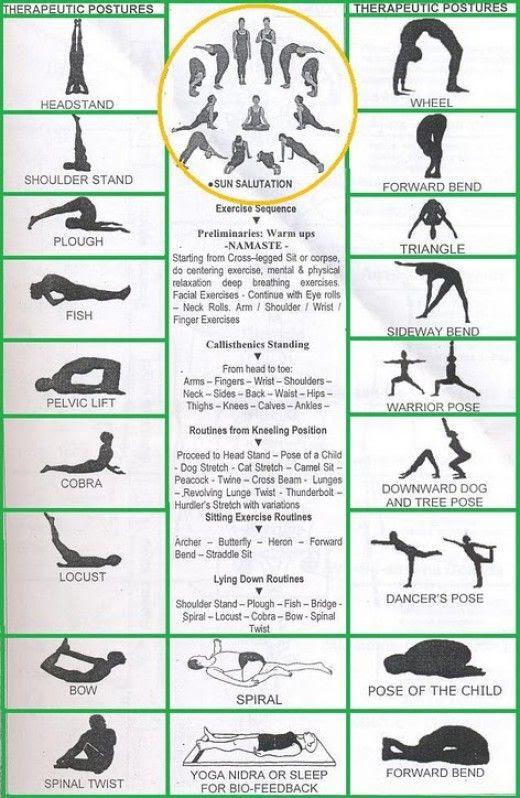 Top 26 Amazing Benefits Of Yoga
