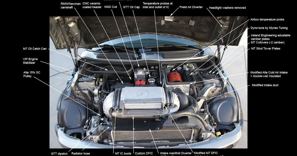 2003 Mini Cooper Engine Bay Diagram