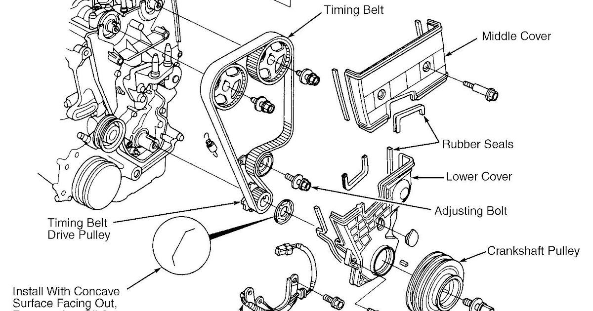 2003 Honda Crv Engine Diagram