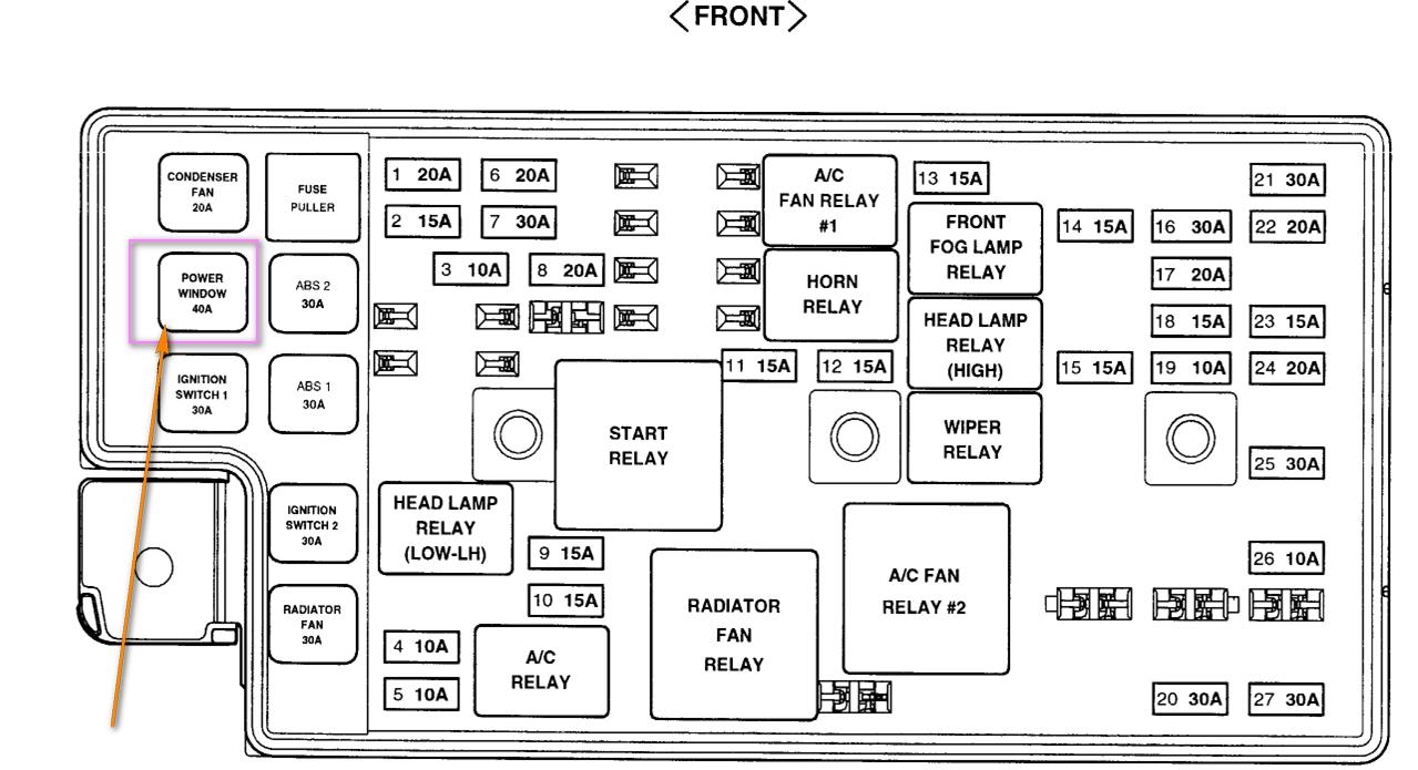 2002 Hyundai Xg350 Fuse Diagram Wiring Diagram Cute Explorer B Cute Explorer B Pmov2019 It