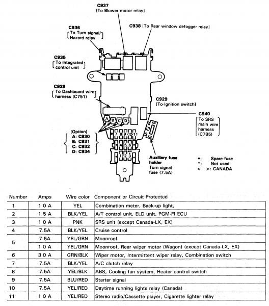 Download Schema 1995 Honda Accord Ex Fuse Diagram Full Version Hd Quality Fuse Diagram Mobilediagrams Bruxelles Enscene Be