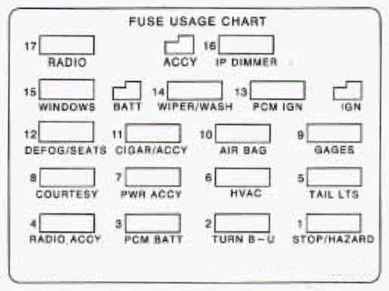 1986 Camaro Fuse Box Diagram Wiring Diagram Report1 Report1 Maceratadoc It
