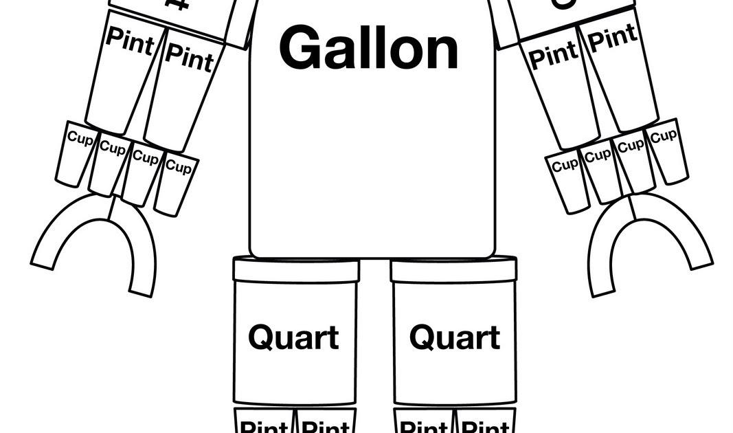 21 Fresh Quart To Gallon Chart