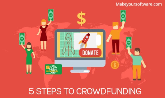 Know crowdfunding & new software platform - MakeYourSoftware