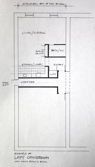 FAC 101 loft schematic