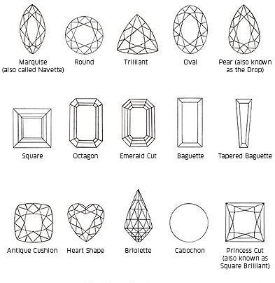 classic shapes cuts