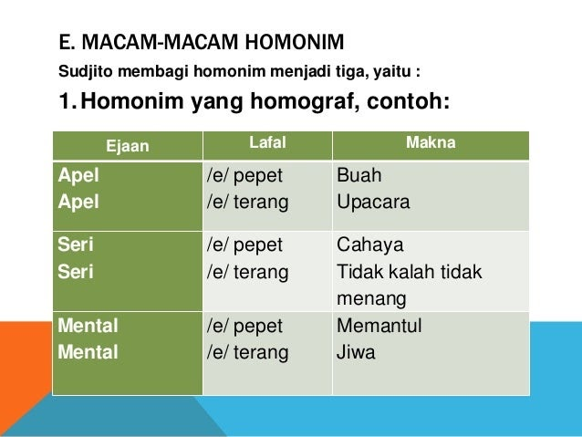 Contoh Homonim Homofon Homograf Bahasa Indonesia Halloween Xyz