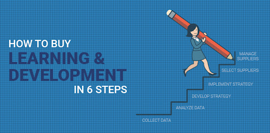 How to Buy Learning And Development in 6 Steps | Learning Outsourcing