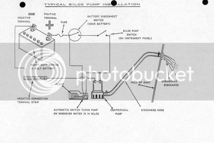 30 Bilge Pump Float Switch Wiring Diagram