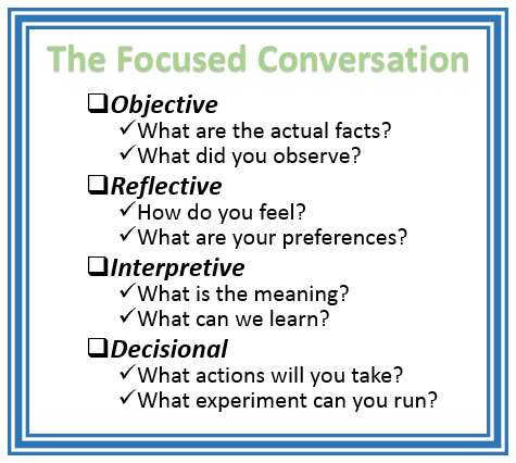 Facilitating with The Focused Conversation - Agile For All