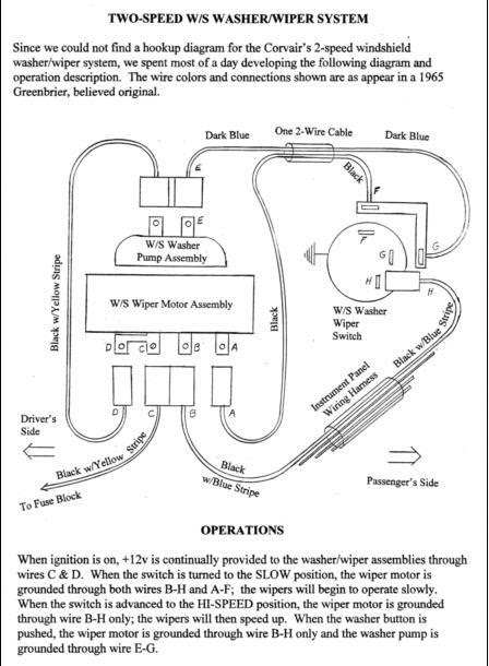 1968 Gm Wiper Switch Wiring Diagram 1995 Ezgo Wiring Diagram Bege Wiring Diagram