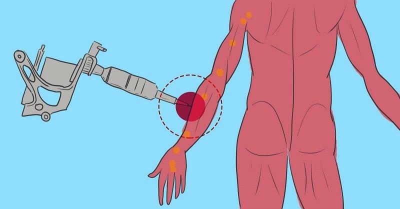 как делают татуировки на руке
