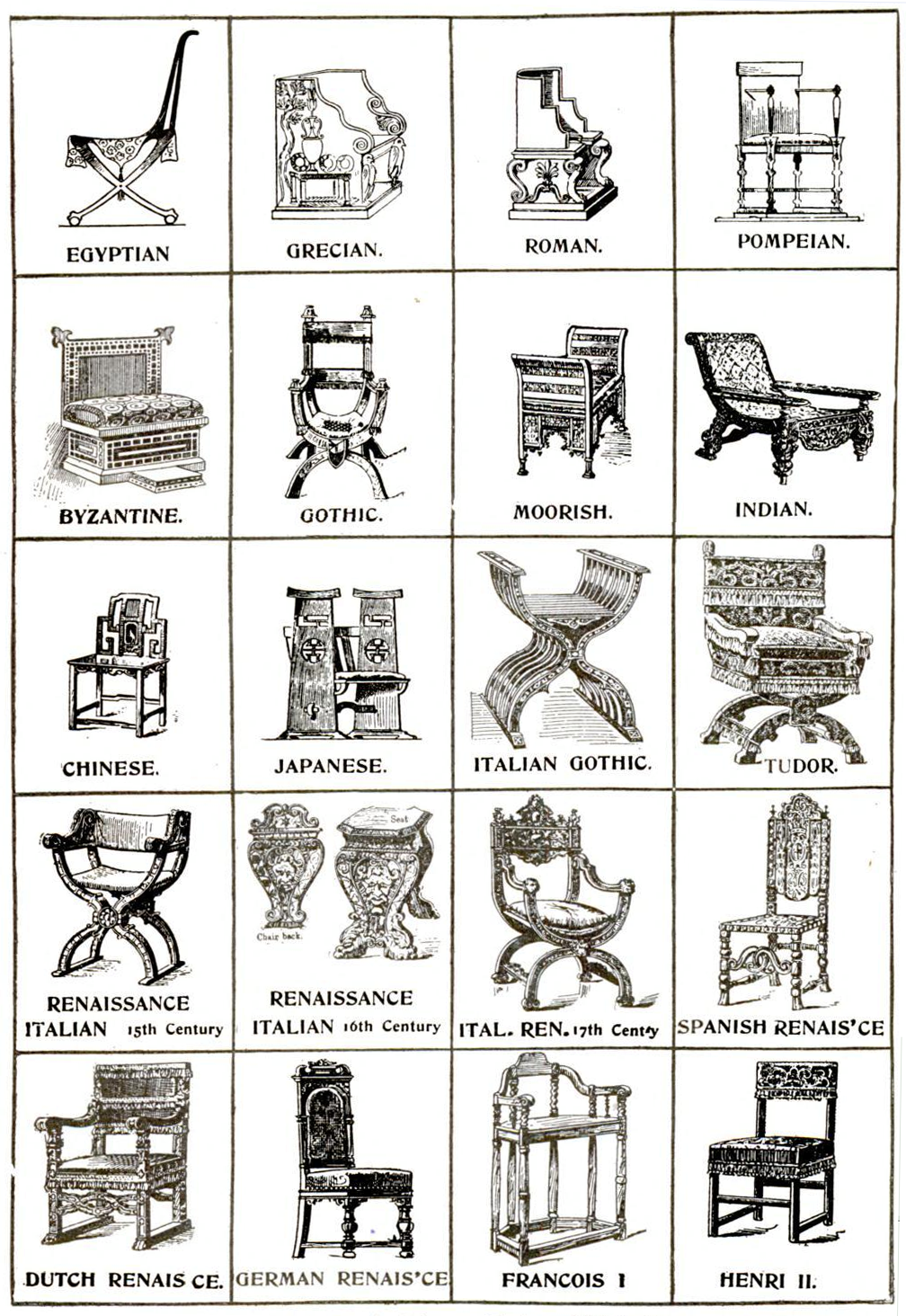 17 Best images about Furniture anatomy on Pinterest ...