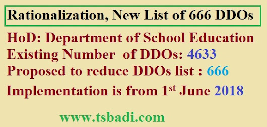List of Revised, Rationalized 666 DDOs AP Education Department - Teachers Badi - TSBADI