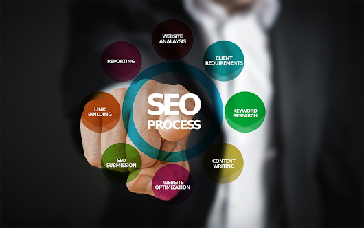 How to Create An Effective SEO Campaign | SEO Campaign Examples
