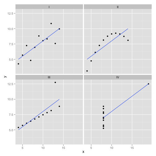 clustering - How to understand the drawbacks of K-means - Cross Validated