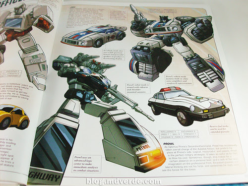 Transformers - The Ultimate Guide