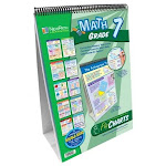 NewPath Learning Math Curriculum Mastery Flip Chart Set, Grade 7