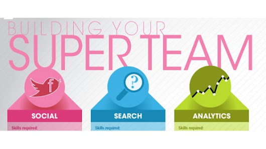 Building Your Super Social Media Team - Chief Marketer