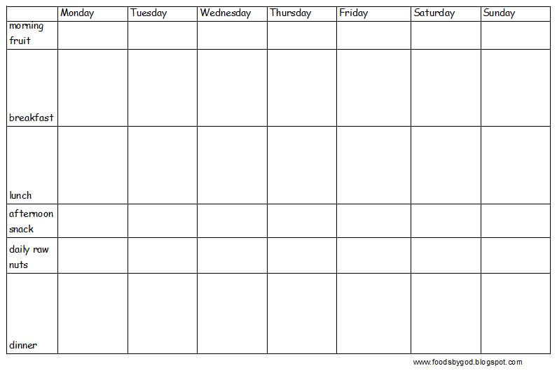 Blank Meal Plan Template | Sample Customer Service Resume